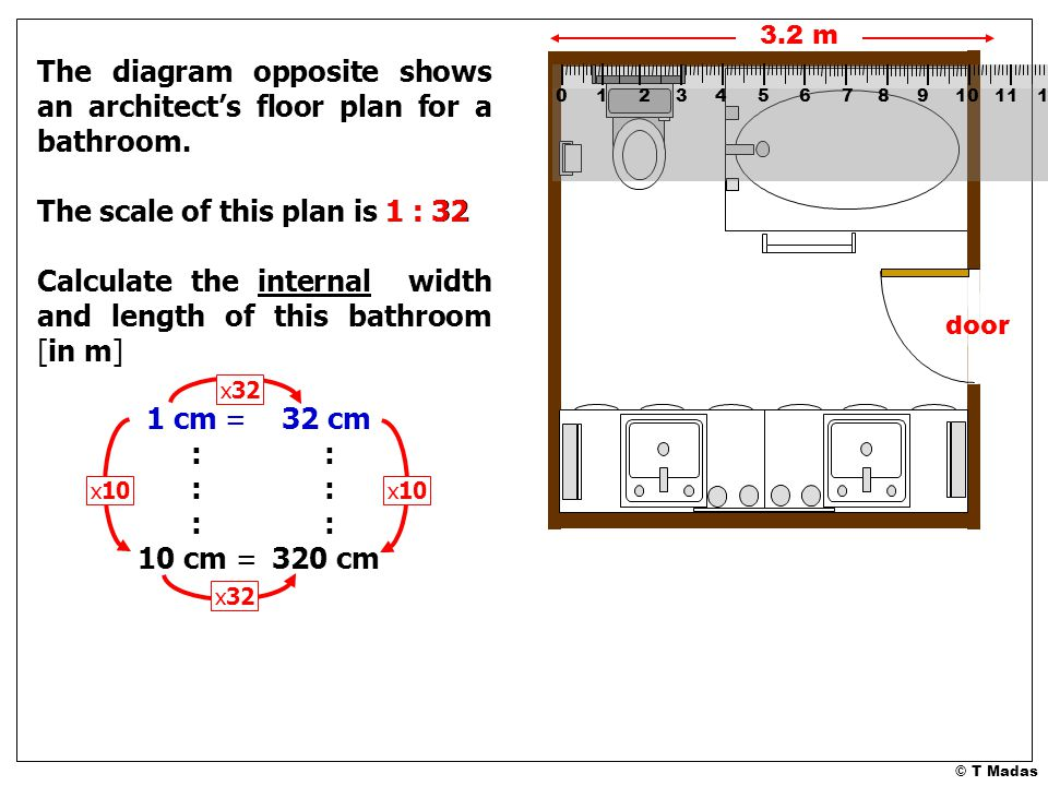 The diagram opposite shows an architect's floor plan for a bathroom. The scale of this plan is 1 : 32 Calculate the internal width and length of this