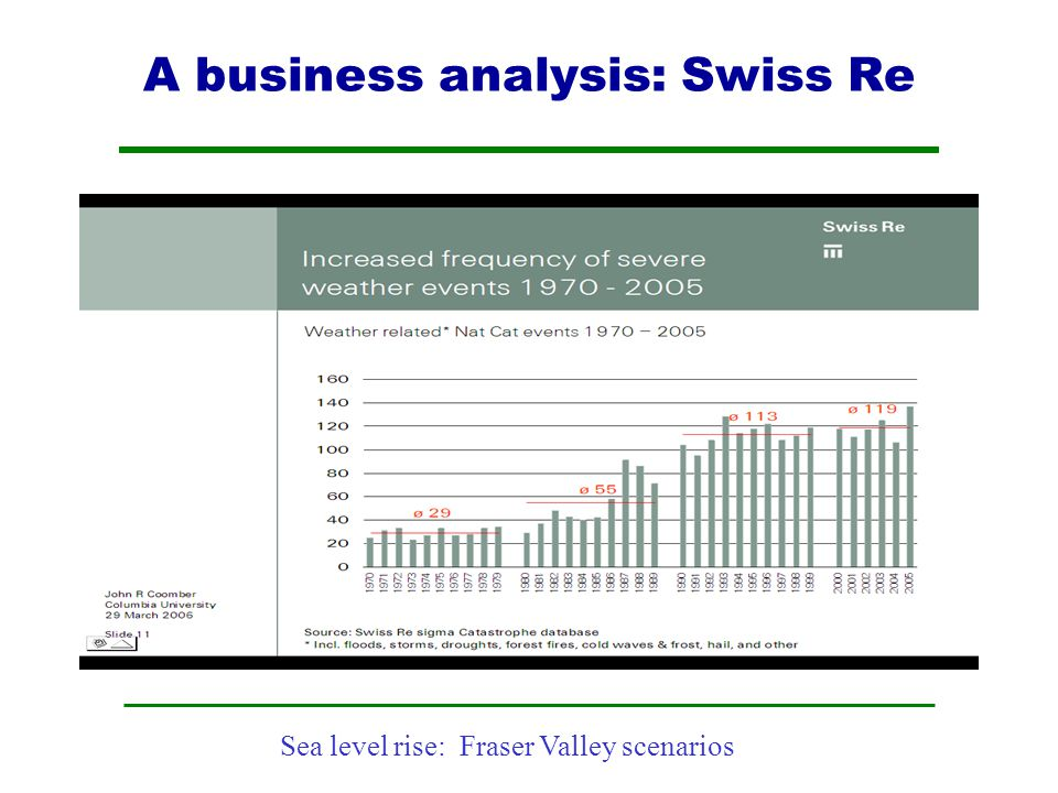 Sea level rise: Fraser Valley scenarios A business analysis: Swiss Re