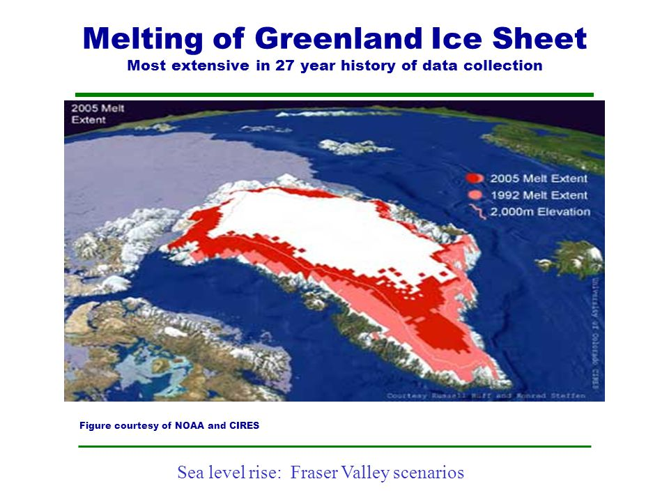 Sea level rise: Fraser Valley scenarios Melting of Greenland Ice Sheet Most extensive in 27 year history of data collection Figure courtesy of NOAA an