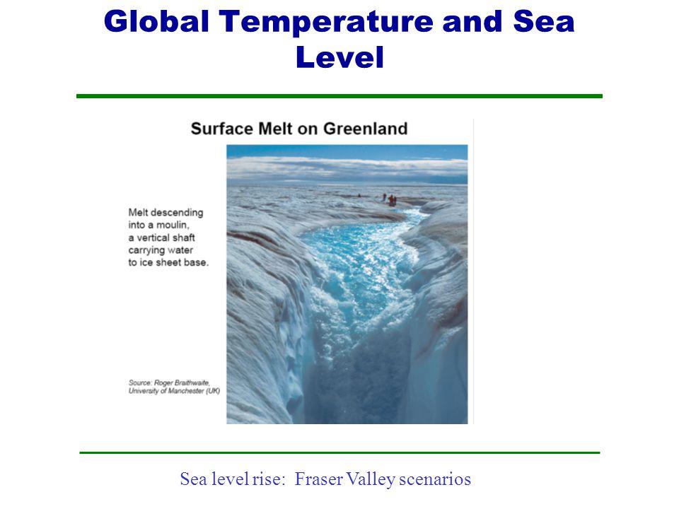Sea level rise: Fraser Valley scenarios Global Temperature and Sea Level