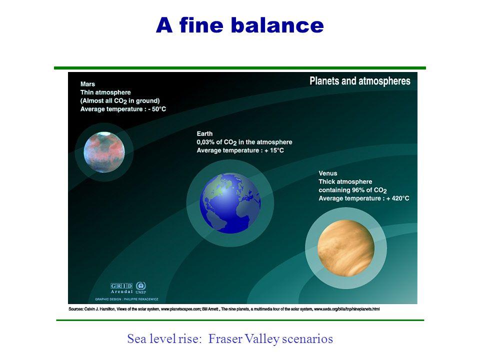 Sea level rise: Fraser Valley scenarios A fine balance