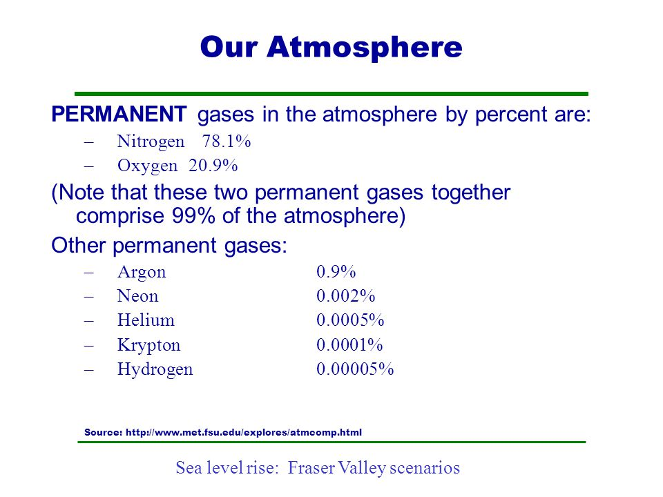 Sea level rise: Fraser Valley scenarios Our Atmosphere VARIABLE gases in the atmosphere and typical percentage values are: –Water vapor 0 to 4% –Carbon Dioxide 0.035% –Methane 0.0002% –Ozone 0.000004% Source: http://www.met.fsu.edu/explores/atmcomp.html
