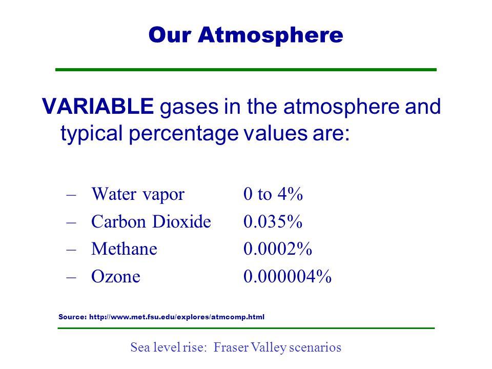 Sea level rise: Fraser Valley scenarios North America: 1 metre sea level rise