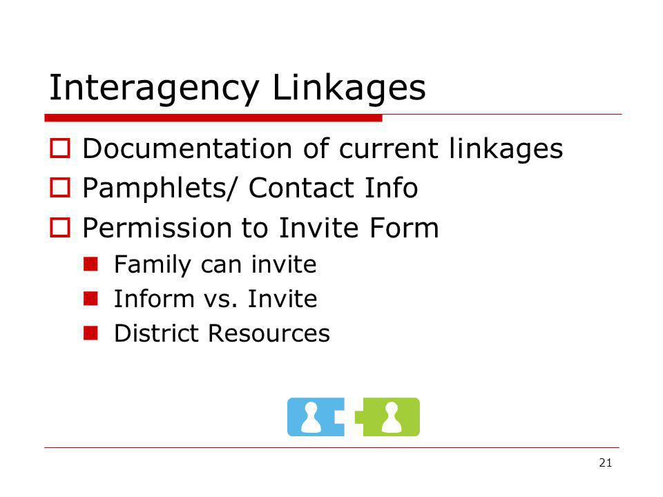 Interagency Linkages  Documentation of current linkages  Pamphlets/ Contact Info  Permission to Invite Form Family can invite Inform vs. Invite Dis