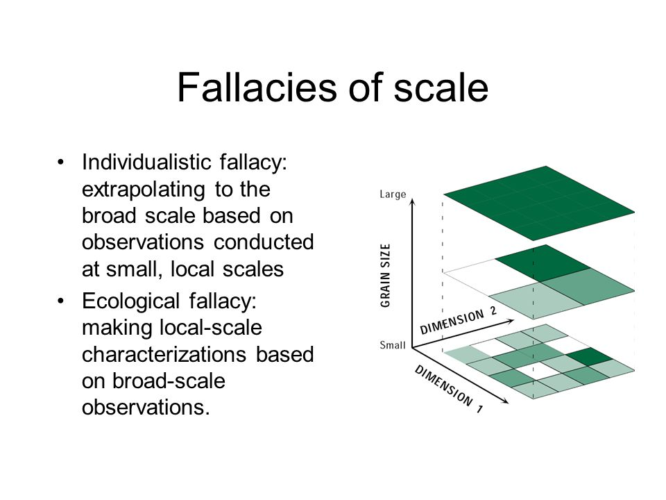 Fallacies of scale Individualistic fallacy: extrapolating to the broad scale based on observations conducted at small, local scales Ecological fallacy