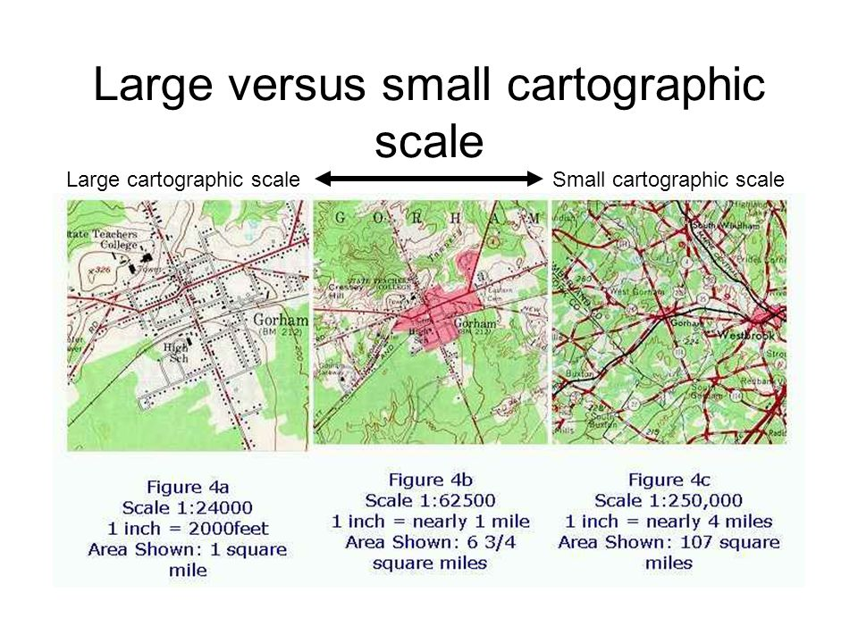 Absolute and relative scaling Absolute scale –Distance is physical, measureable Relative scale –Distance is not a physical distance but a more intangible construct, often similarity