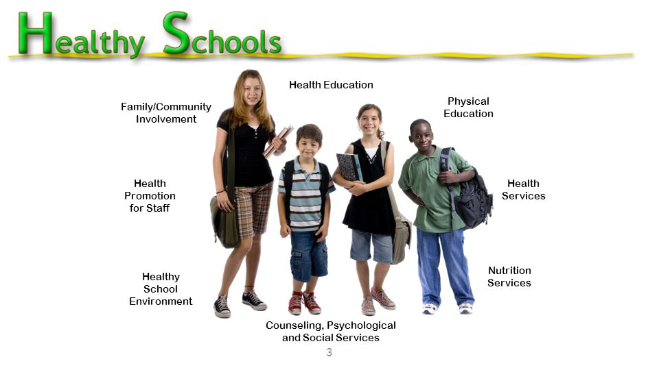 3 Family/Community Involvement Health Education Health Promotion for Staff Healthy School Environment Health Services Physical Education Counseling, P