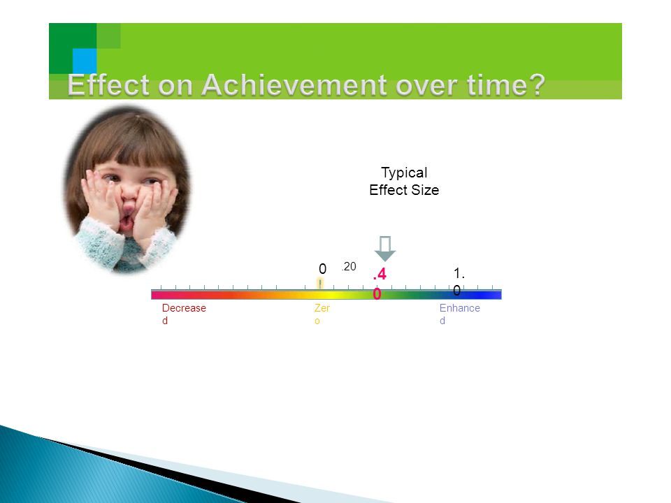 Typical Effect Size 0.20 1. 0.4 0 Decrease d Enhance d Zer o