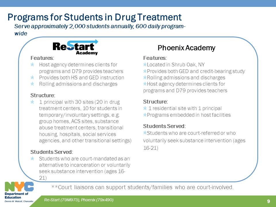 Programs for Students in Drug Treatment 9 Re-Start (79M973) & Phoenix Academy (79X490) Features: Host agency determines clients for programs and D79 provides teachers Provides both HS and GED instruction Rolling admissions and discharges Structure: 1 principal with 30 sites (20 in drug treatment centers, 10 for students in temporary/involuntary settings, e.g.
