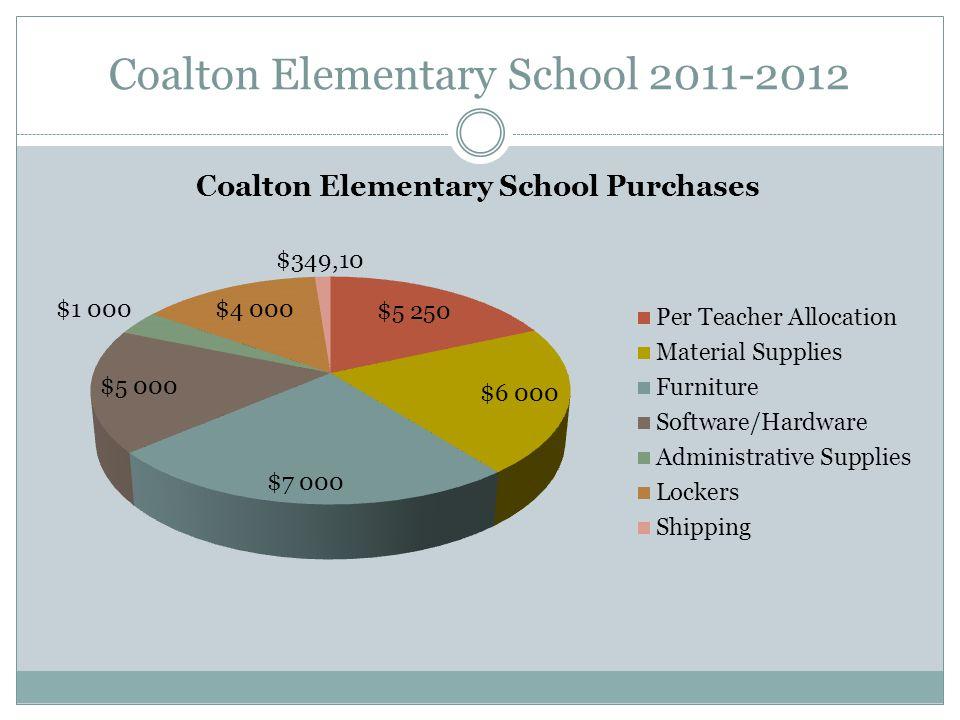 Coalton Elementary School 2011-2012