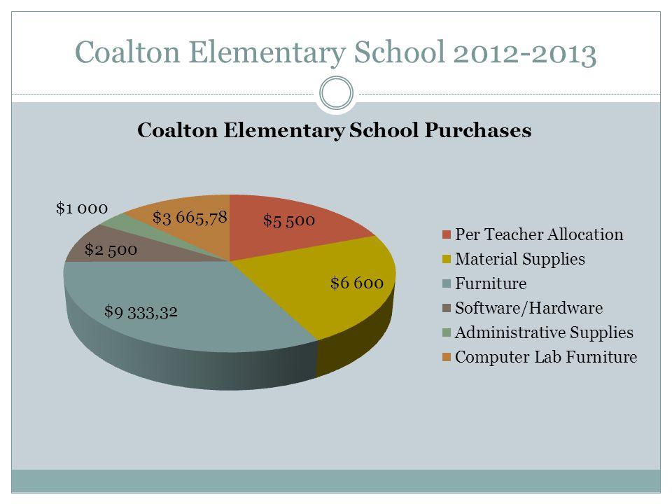 Coalton Elementary School 2012-2013