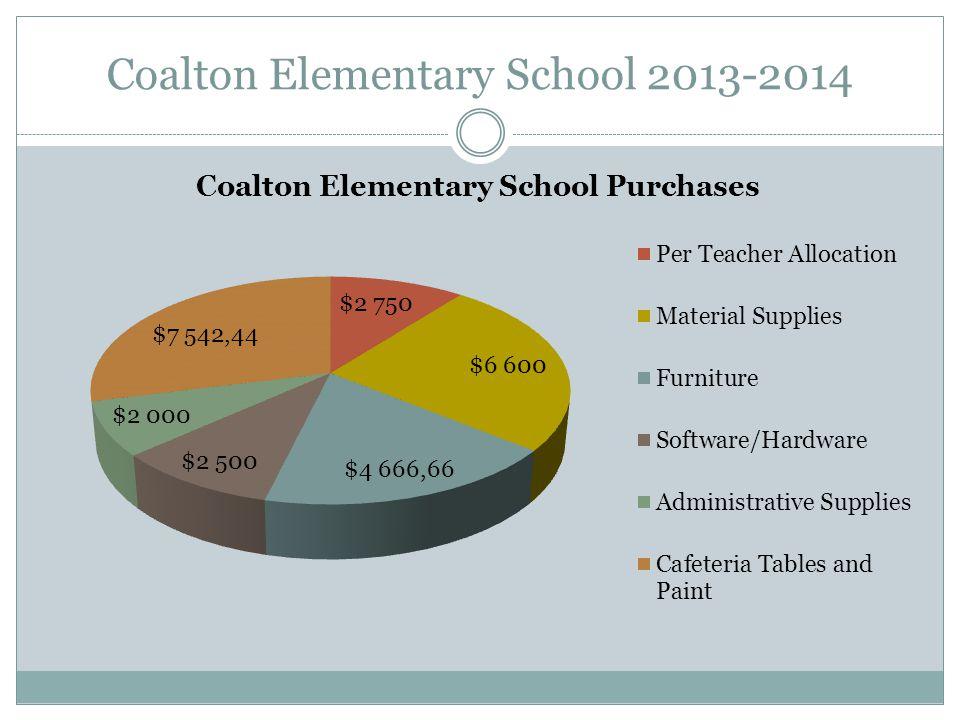 Coalton Elementary School 2013-2014