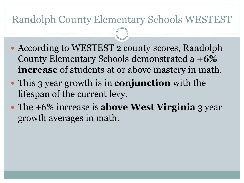 Randolph County Elementary Schools WESTEST According to WESTEST 2 county scores, Randolph County Elementary Schools demonstrated a +6% increase of students at or above mastery in math.