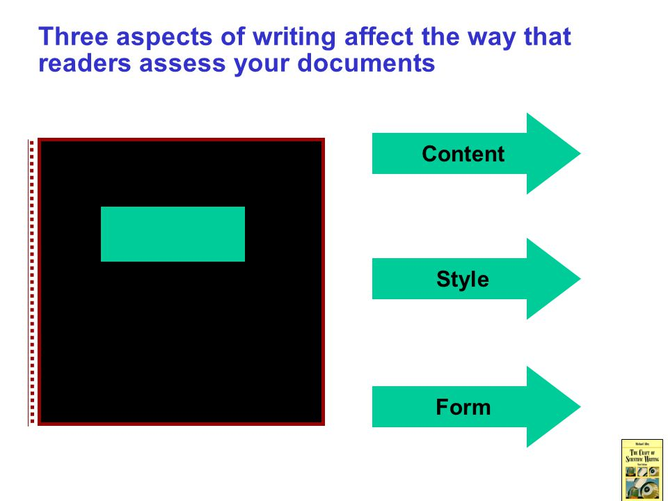 Three aspects of writing affect the way that readers assess your documents Content Style Form