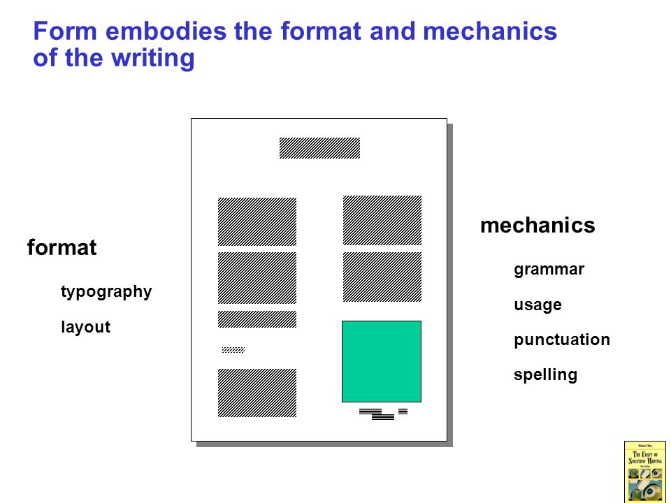 Form embodies the format and mechanics of the writing format typography layout mechanics grammar usage punctuation spelling