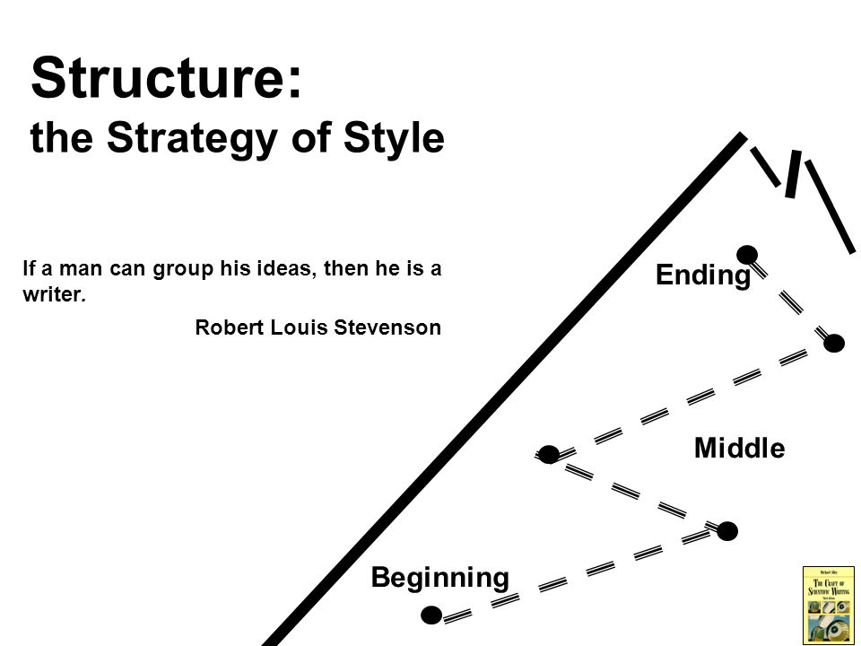 Structure: the Strategy of Style Beginning Ending Middle If a man can group his ideas, then he is a writer.