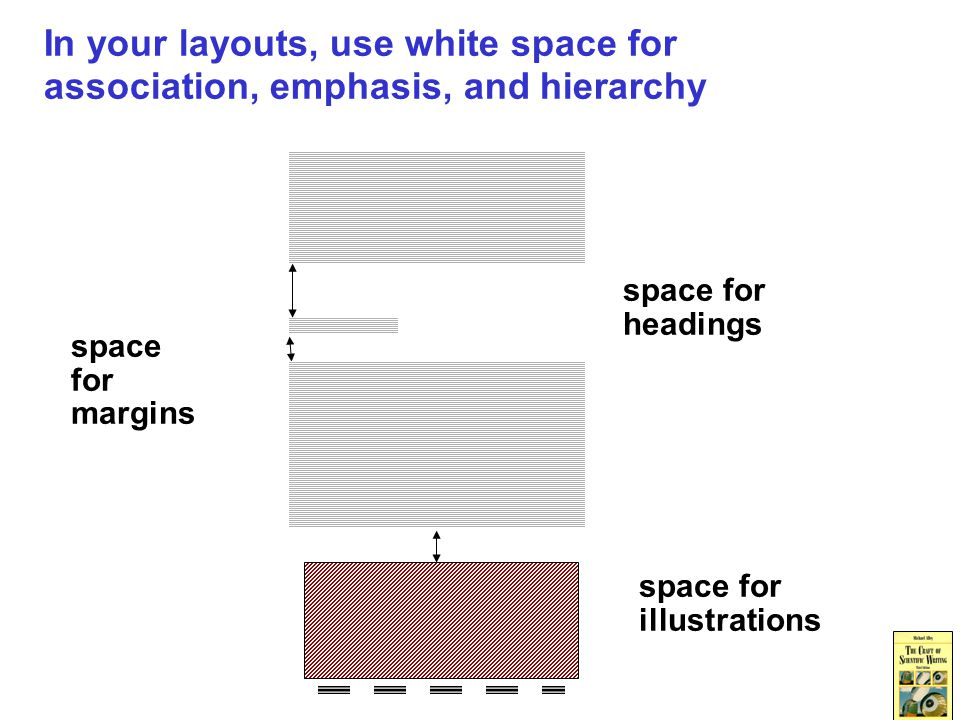In your layouts, use white space for association, emphasis, and hierarchy space for margins space for illustrations space for headings