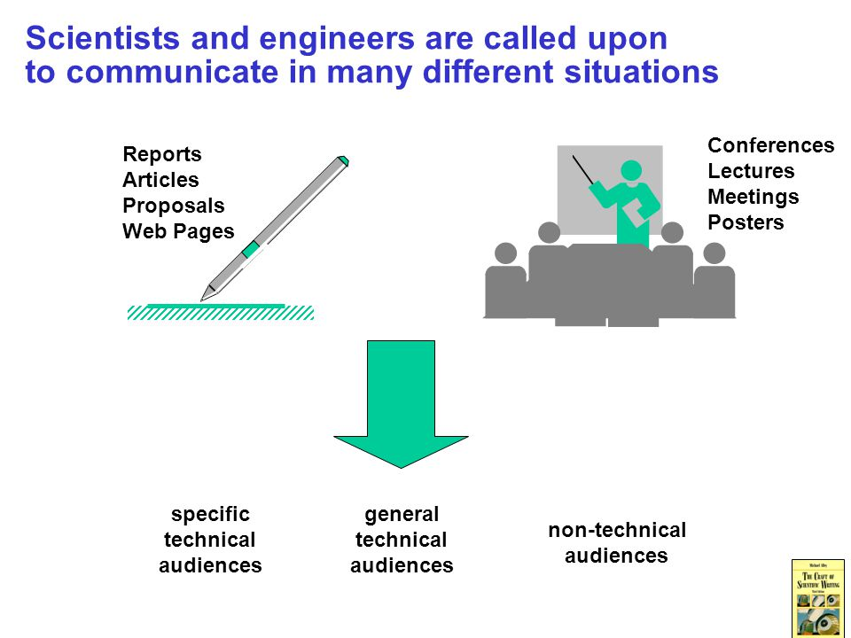 In scientific writing, formats vary considerably to serve different situations Formal Reports Journal Articles Presentation Slides