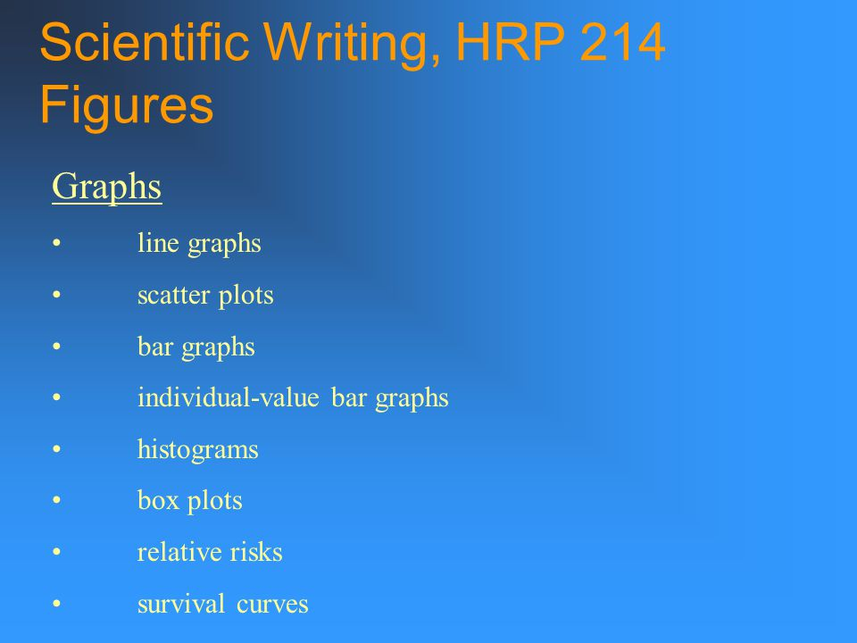 Scientific Writing, HRP 214 Figures Graphs line graphs scatter plots bar graphs individual-value bar graphs histograms box plots relative risks survival curves