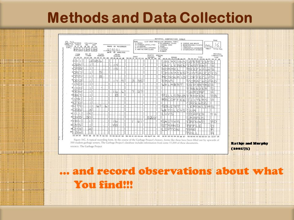 Methods and Data Collection … and record observations about what You find!!.