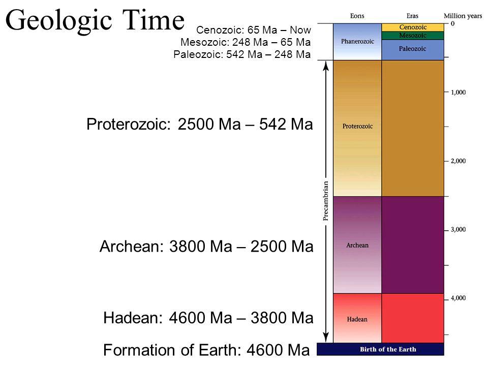 Geologic Time Hadean: 4600 Ma – 3800 Ma Proterozoic: 2500 Ma – 542 Ma Paleozoic: 542 Ma – 248 Ma Formation of Earth: 4600 Ma Archean: 3800 Ma – 2500 Ma Mesozoic: 248 Ma – 65 Ma Cenozoic: 65 Ma – Now