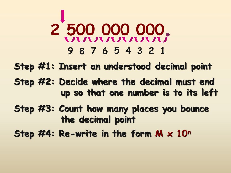 2 500 000 000 Step #1: Insert an understood decimal point.