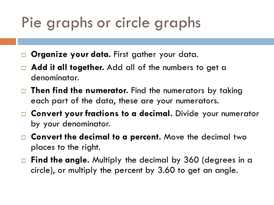 Pie graphs or circle graphs  Organize your data. First gather your data.  Add it all together. Add all of the numbers to get a denominator.  Then f