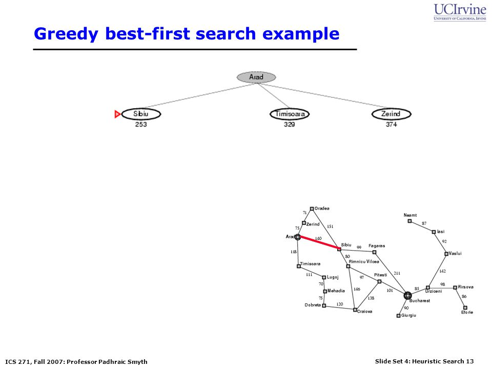 Slide Set 4: Heuristic Search 13 ICS 271, Fall 2007: Professor Padhraic Smyth Greedy best-first search example