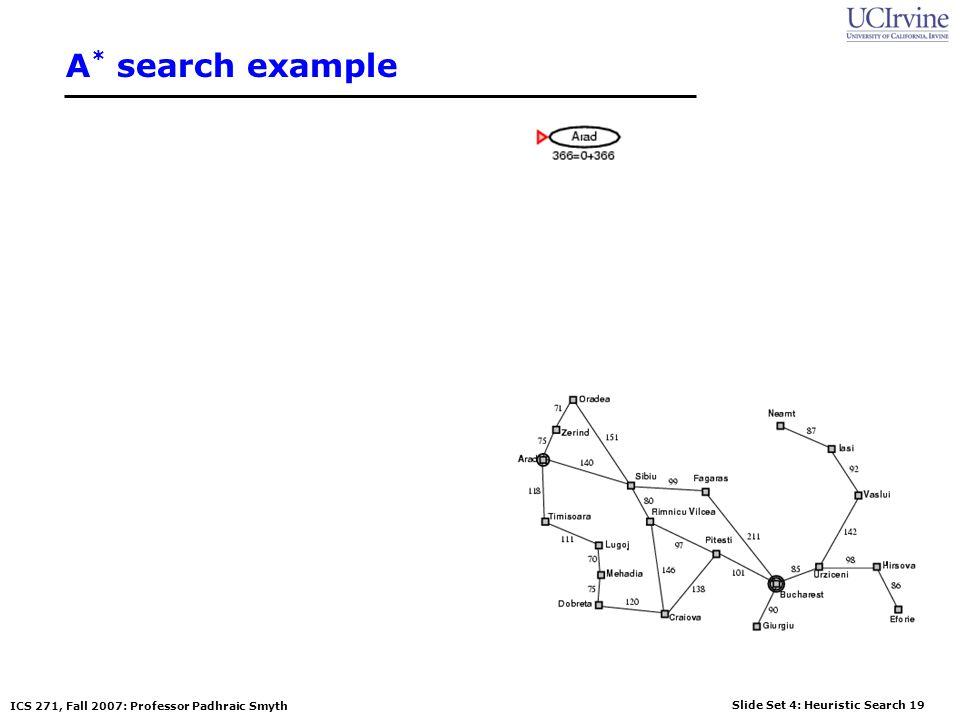 Slide Set 4: Heuristic Search 19 ICS 271, Fall 2007: Professor Padhraic Smyth A * search example