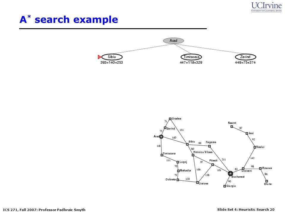 Slide Set 4: Heuristic Search 20 ICS 271, Fall 2007: Professor Padhraic Smyth A * search example