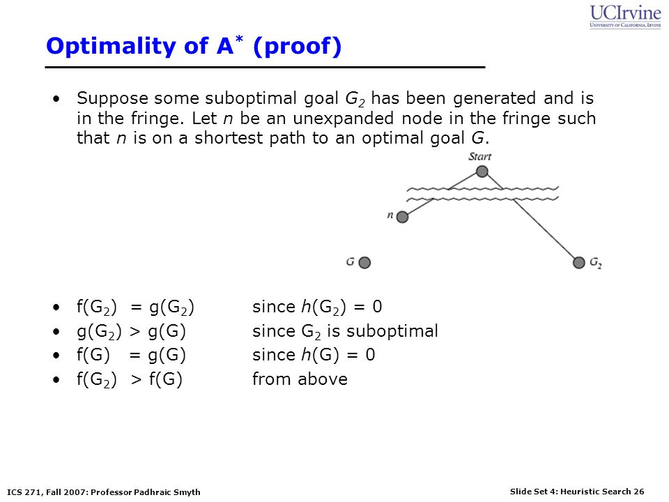 Slide Set 4: Heuristic Search 26 ICS 271, Fall 2007: Professor Padhraic Smyth Optimality of A * (proof) Suppose some suboptimal goal G 2 has been gene