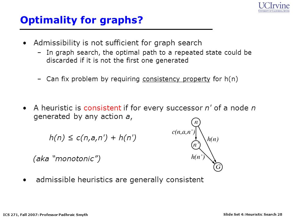 Slide Set 4: Heuristic Search 28 ICS 271, Fall 2007: Professor Padhraic Smyth Optimality for graphs? Admissibility is not sufficient for graph search