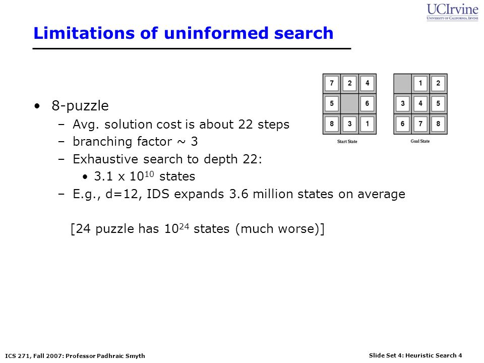 Slide Set 4: Heuristic Search 4 ICS 271, Fall 2007: Professor Padhraic Smyth Limitations of uninformed search 8-puzzle –Avg. solution cost is about 22