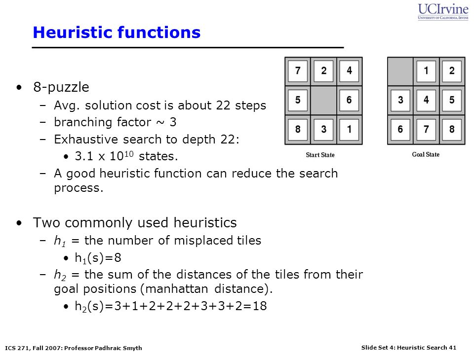 Slide Set 4: Heuristic Search 41 ICS 271, Fall 2007: Professor Padhraic Smyth Heuristic functions 8-puzzle –Avg. solution cost is about 22 steps –bran