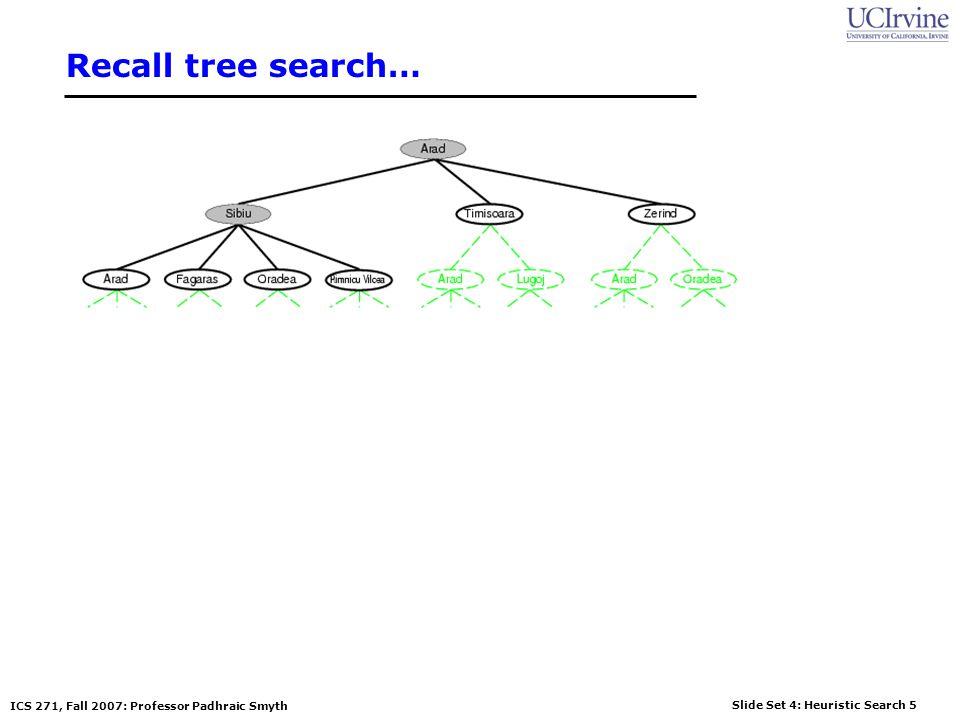 Slide Set 4: Heuristic Search 5 ICS 271, Fall 2007: Professor Padhraic Smyth Recall tree search…