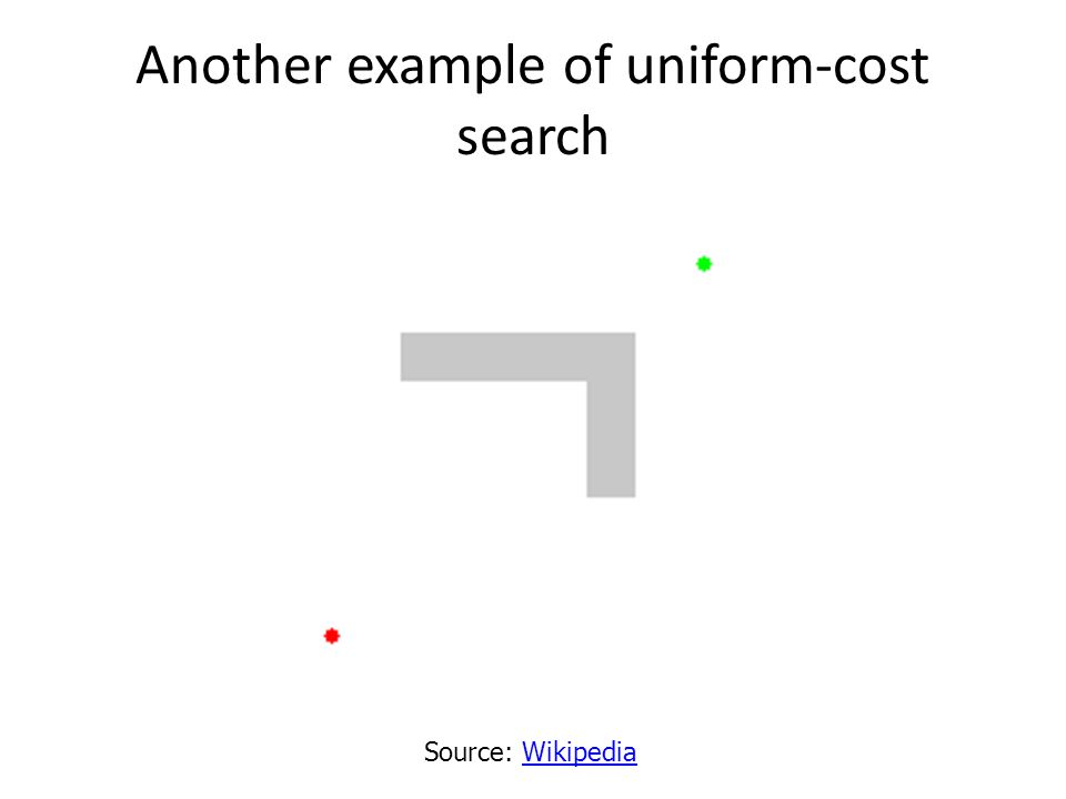 Another example of uniform-cost search Source: WikipediaWikipedia
