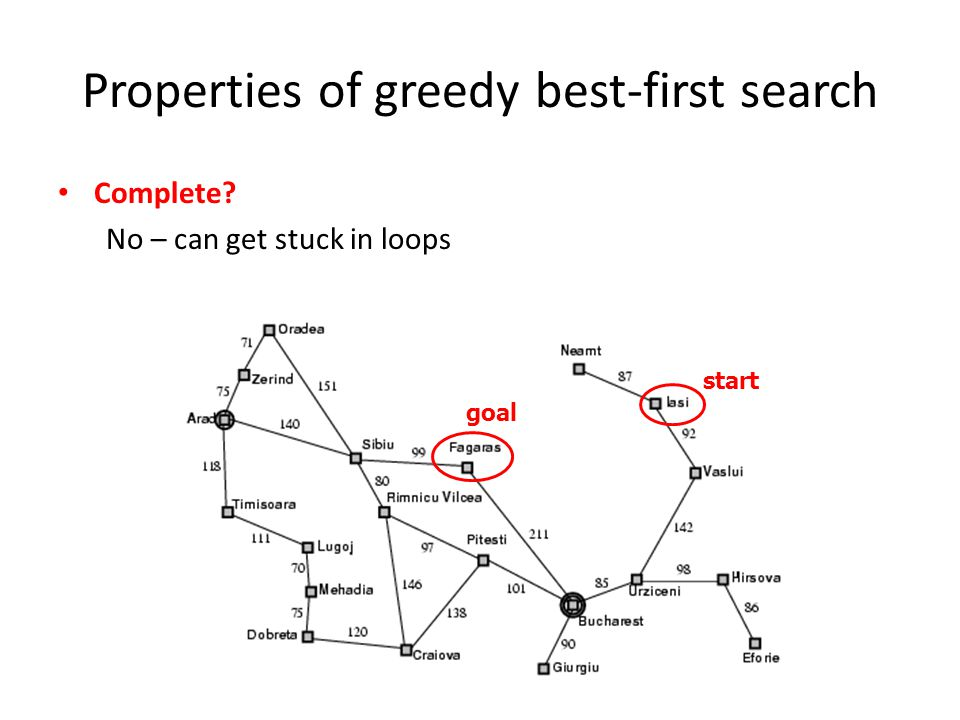 Properties of greedy best-first search Complete? No – can get stuck in loops start goal