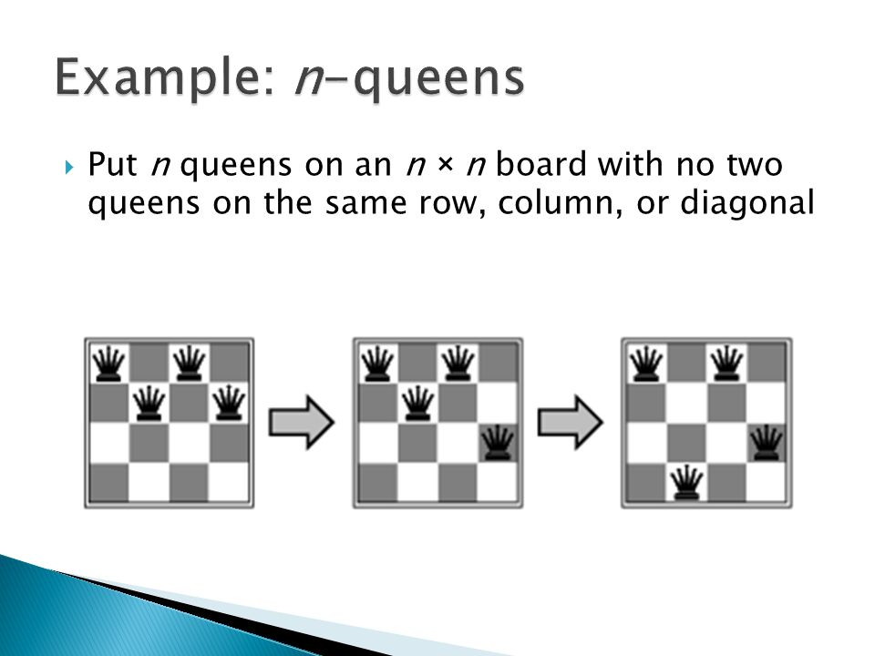  Put n queens on an n × n board with no two queens on the same row, column, or diagonal