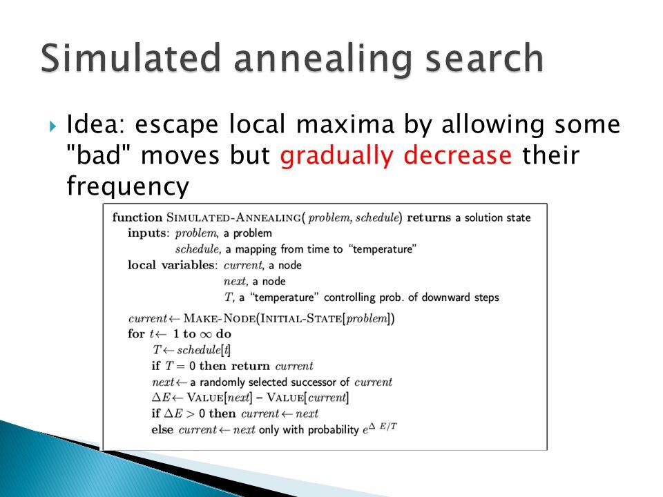  Idea: escape local maxima by allowing some