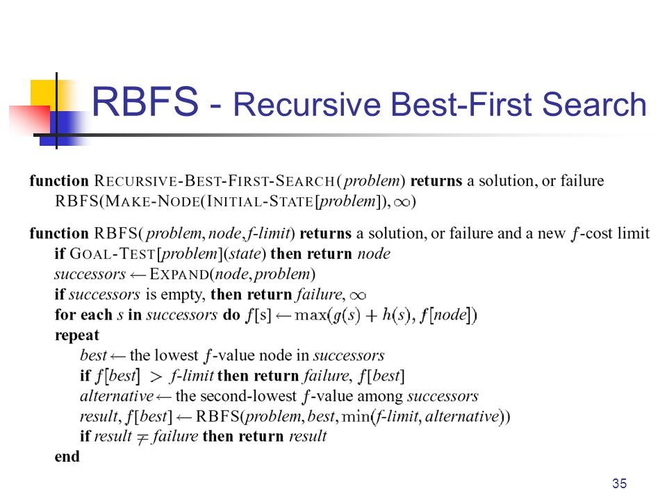 35 RBFS - Recursive Best-First Search
