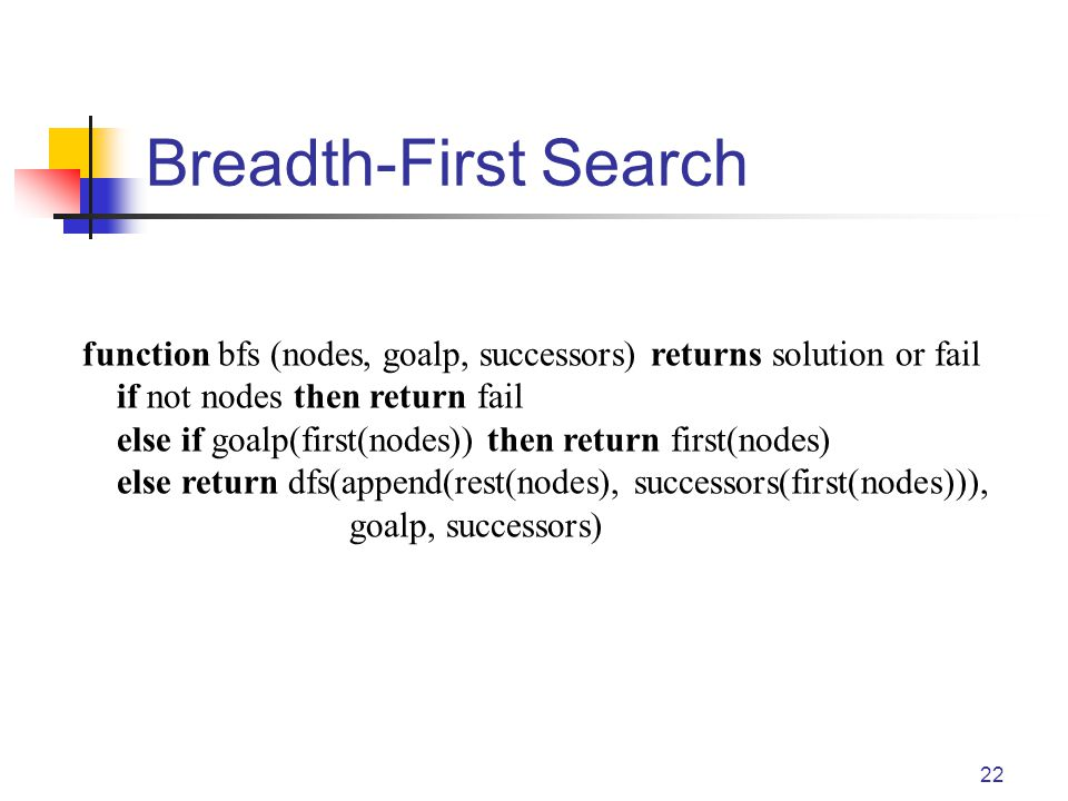 Breadth-First Search 22 function bfs (nodes, goalp, successors) returns solution or fail if not nodes then return fail else if goalp(first(nodes)) then return first(nodes) else return dfs(append(rest(nodes), successors(first(nodes))), goalp, successors)