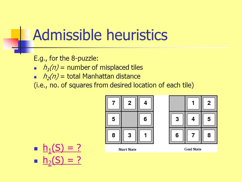 Admissible heuristics E.g., for the 8-puzzle: h 1 (n) = number of misplaced tiles h 2 (n) = total Manhattan distance (i.e., no. of squares from desire