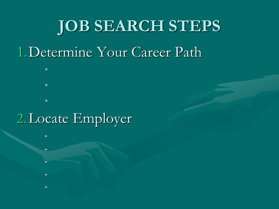 JOB SEARCH STEPS 1.Determine Your Career Path *** 2. Locate Employer *****