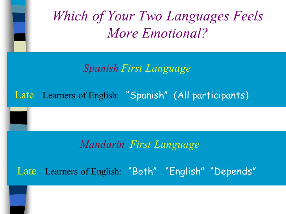 Which of Your Two Languages Feels More Emotional.