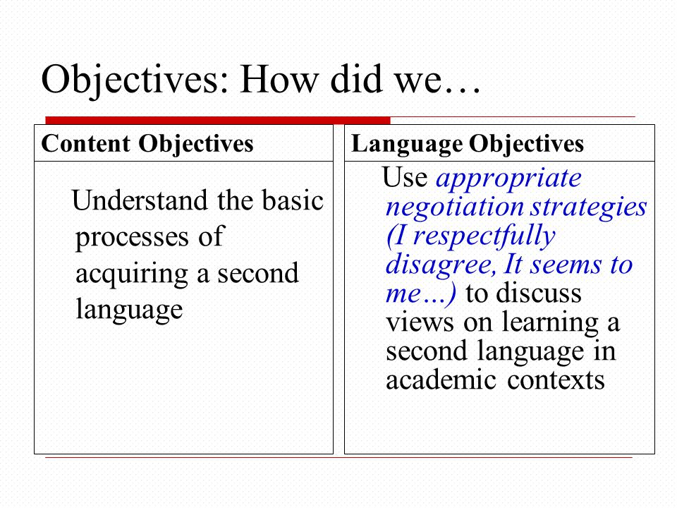 Objectives: How did we… Content Objectives Understand the basic processes of acquiring a second language Language Objectives Use appropriate negotiation strategies (I respectfully disagree, It seems to me…) to discuss views on learning a second language in academic contexts