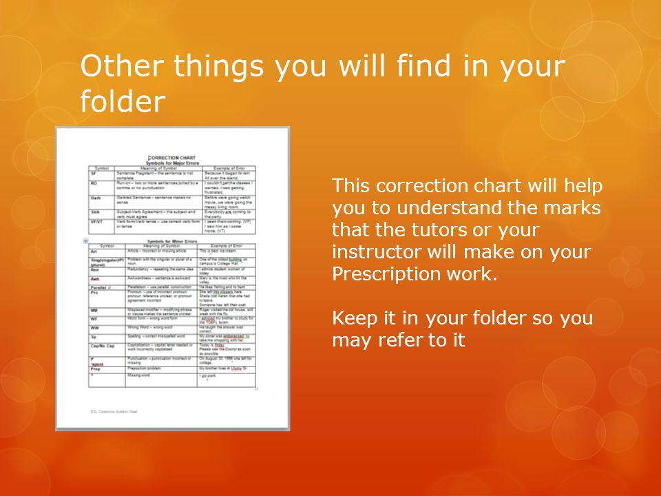 Other things you will find in your folder This correction chart will help you to understand the marks that the tutors or your instructor will make on your Prescription work.