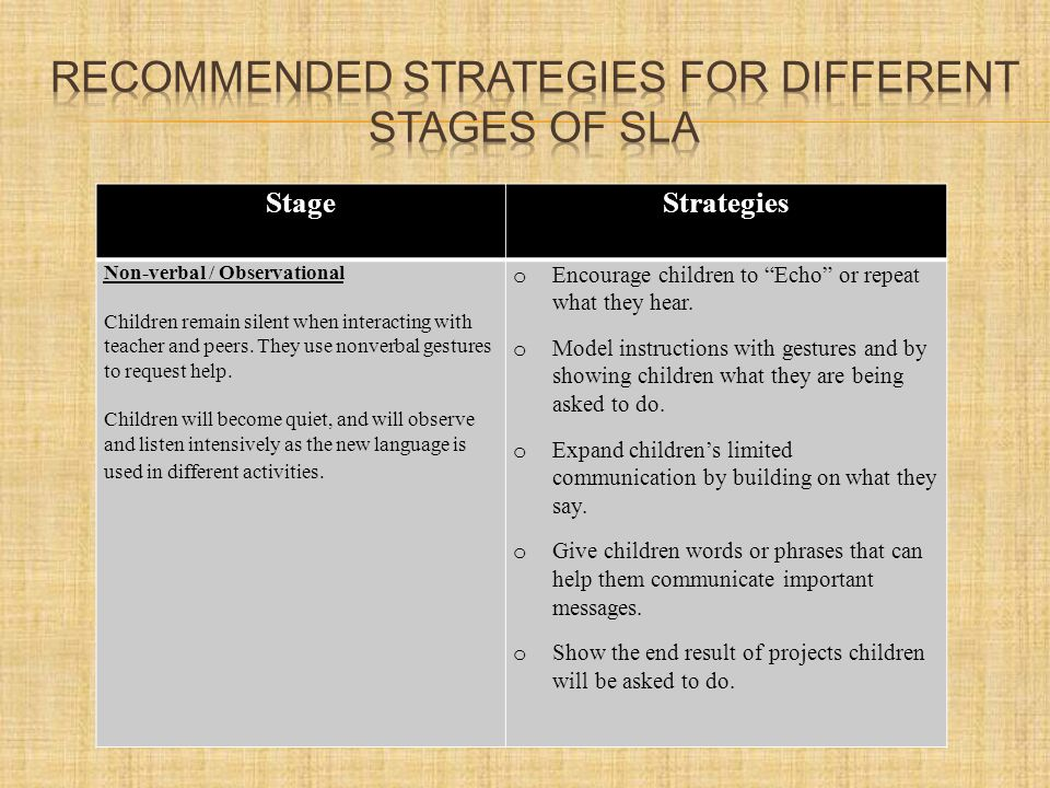 StageStrategies Non-verbal / Observational Children remain silent when interacting with teacher and peers.