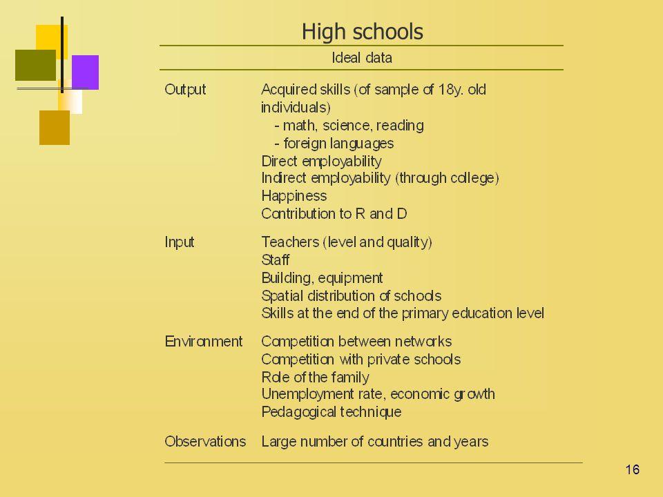 16 High schools
