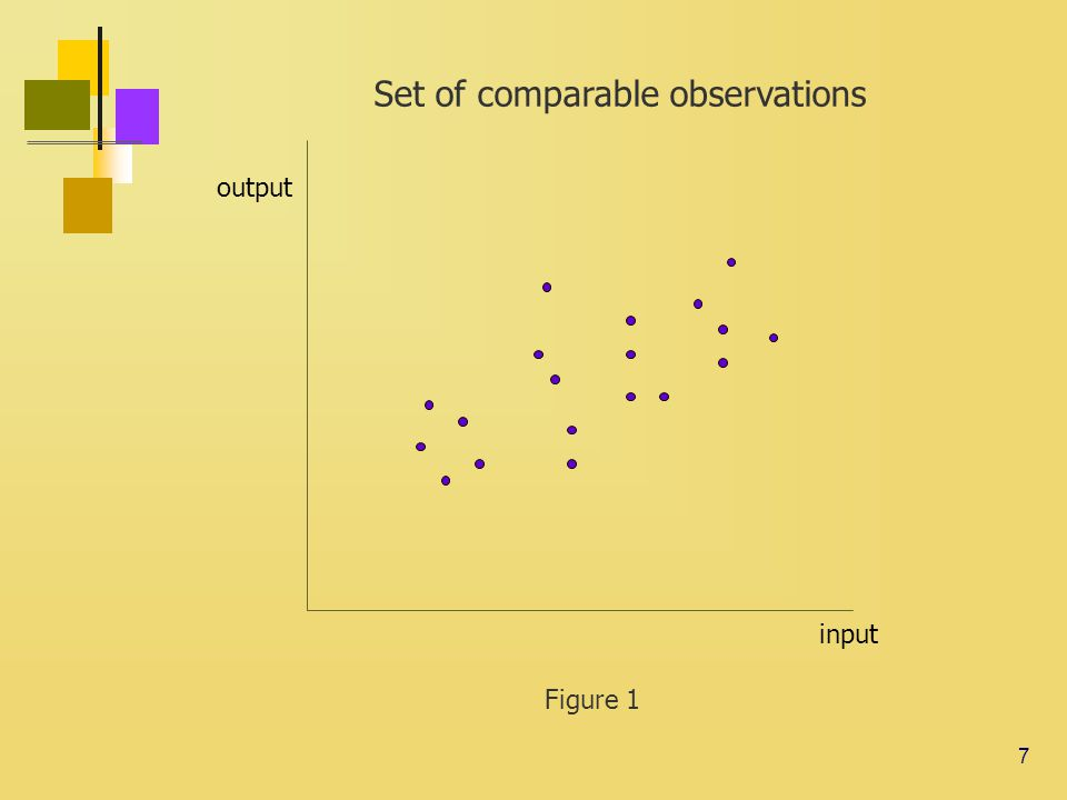 7 output input Set of comparable observations Figure 1
