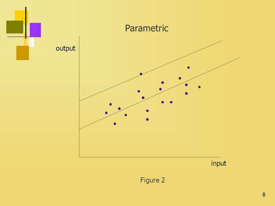 9 output input Non Parametric Figure 3